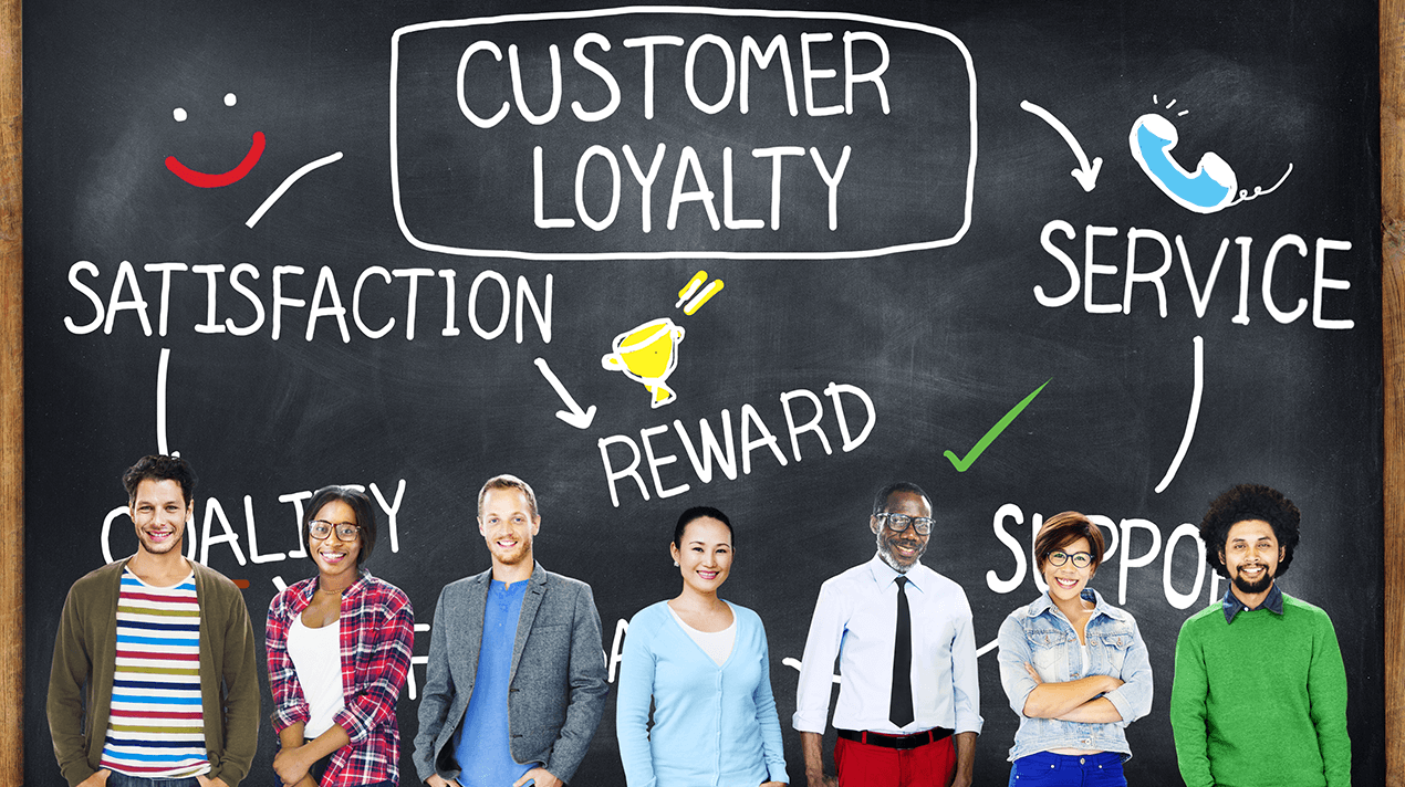 System of maintaining customer loyality